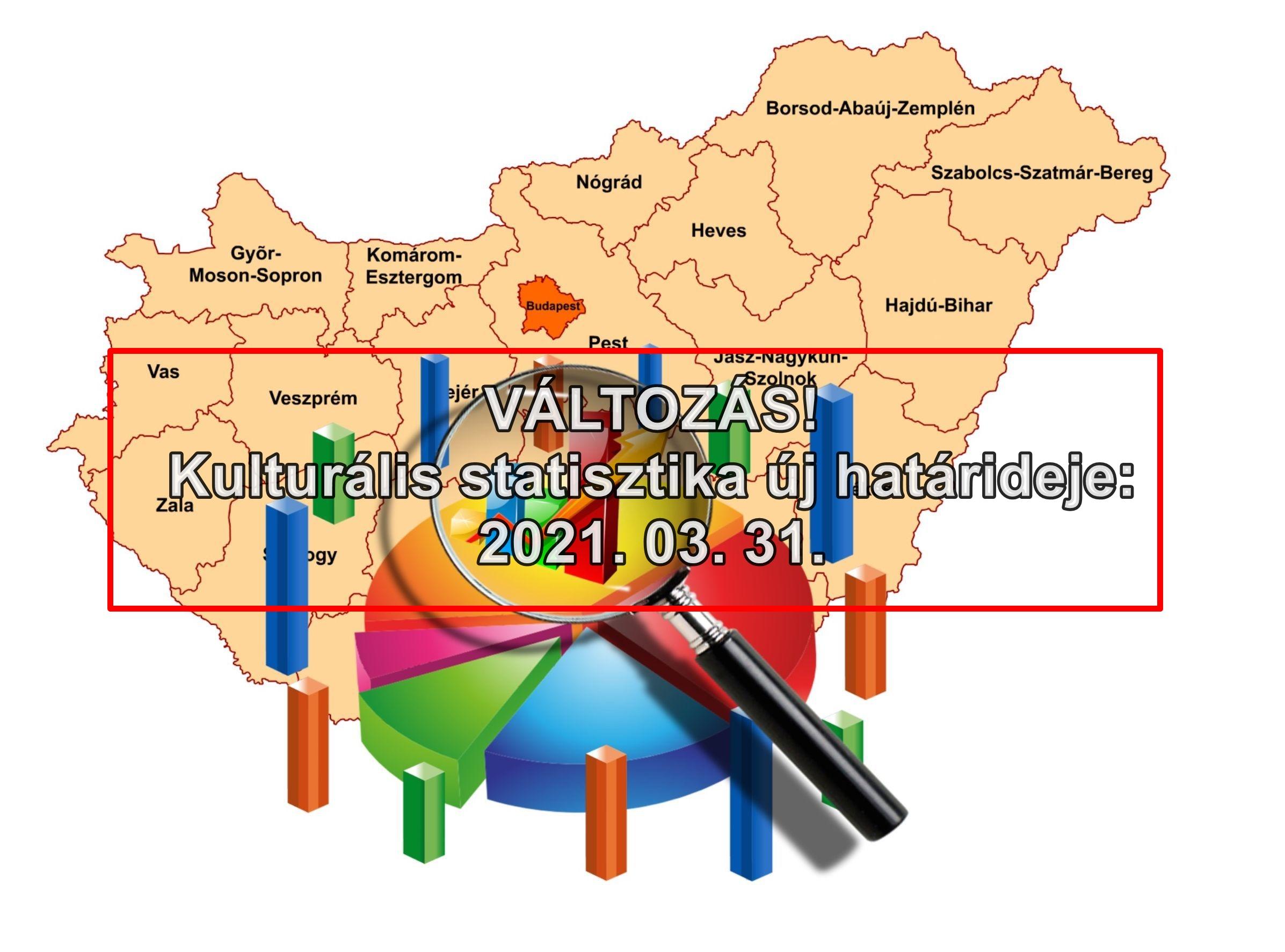 A 2020. évi 1438-as számú OSAP adatgyűjtés határidejének módosítása